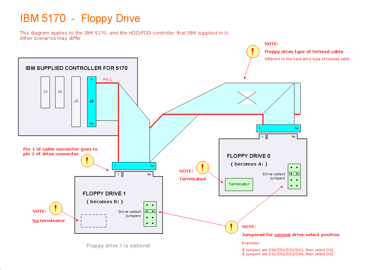 Bits together with Studio additionally Wiring as well Arduino As A Midibluetooth Relay For Windows 8 1 Apps in addition Playing Rock Band With A Yamaha Dtxplorer How To. on wiring diagram midi